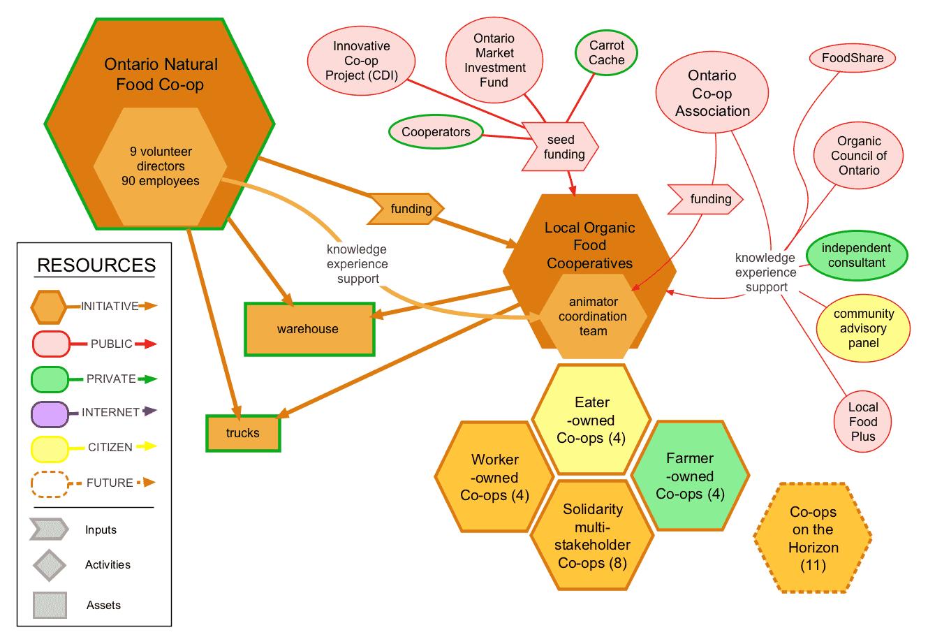 Impact customer behavior with PRWeb's enhanced distribution network
